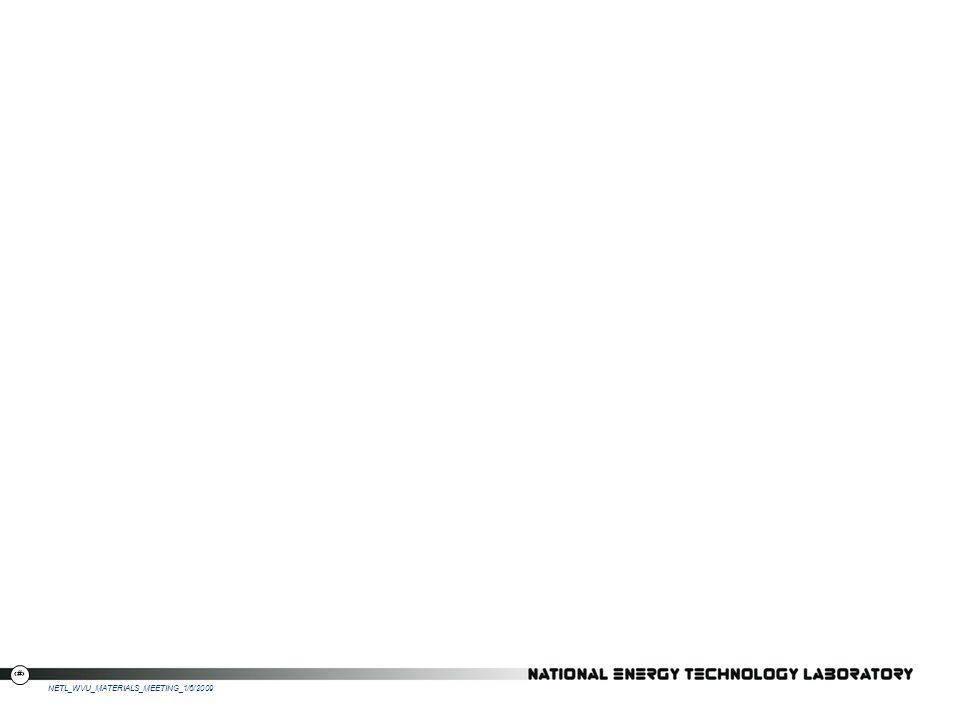 NETL_WVU_MATERIALS_MEETING_1/6/2009