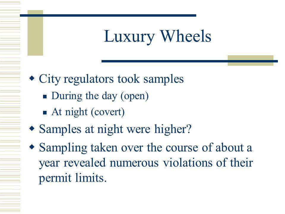 Luxury Wheels City regulators took samples