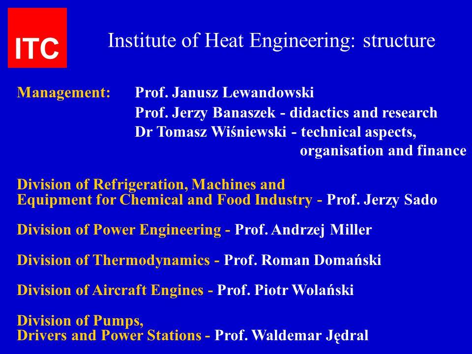 Institute of Heat Engineering: structure