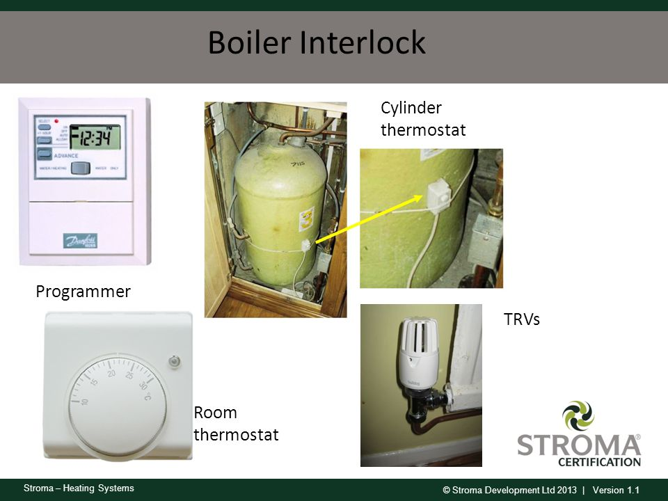 Boiler Interlock Cylinder thermostat Programmer TRVs Room thermostat