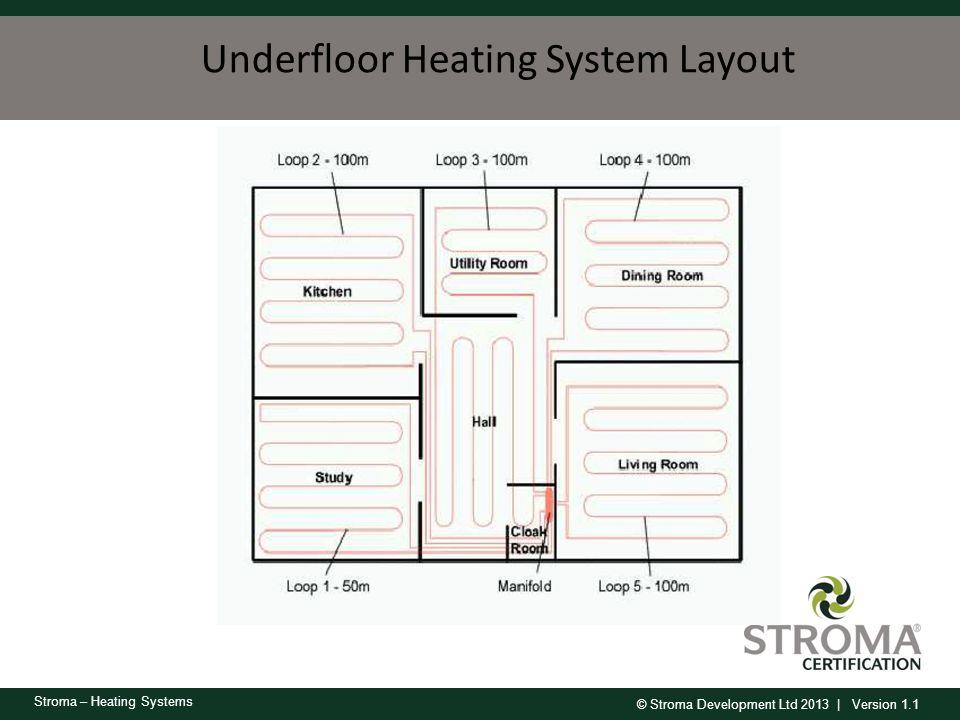 Underfloor Heating System Layout