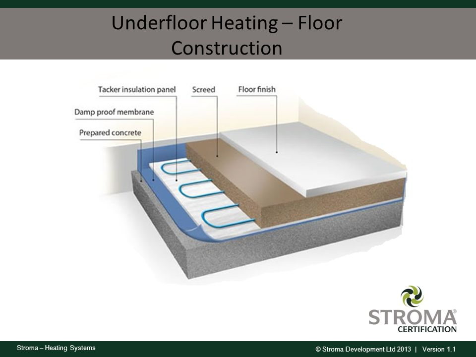 Underfloor Heating – Floor Construction