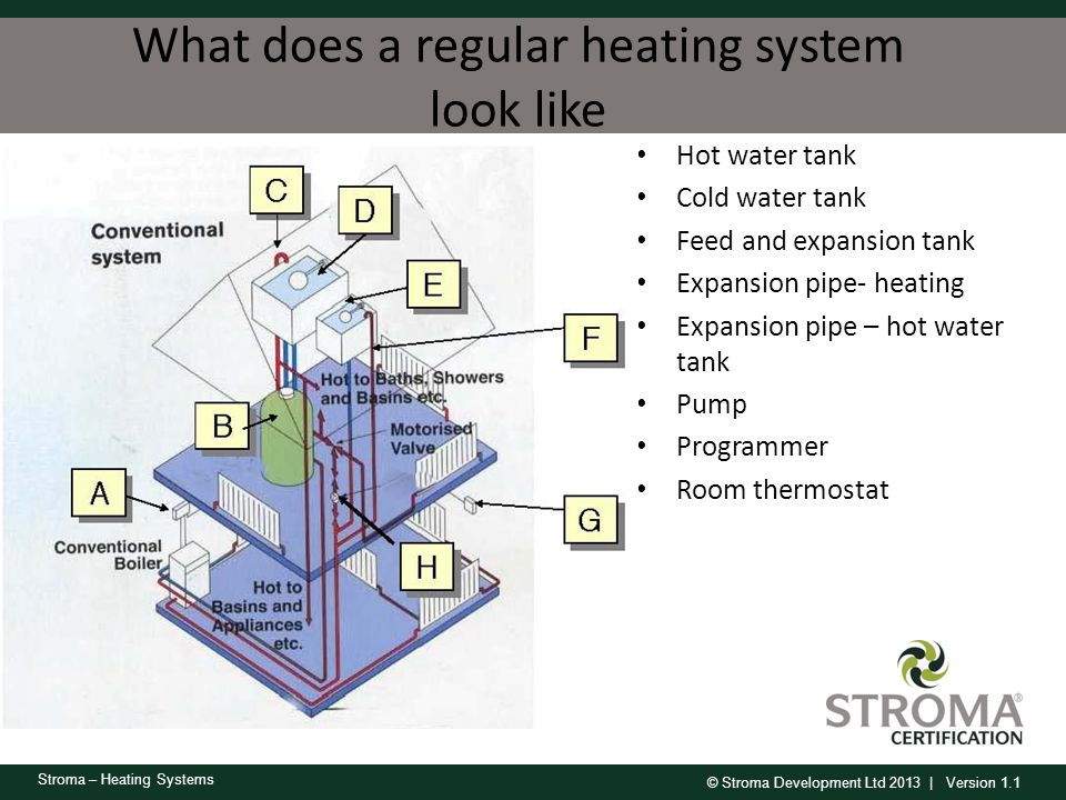 What does a regular heating system look like