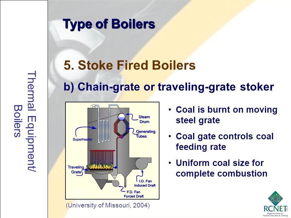 Type of Boilers 5. Stoke Fired Boilers