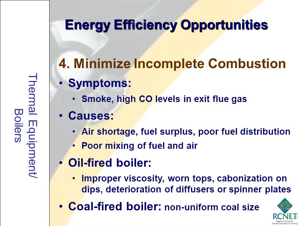Energy Efficiency Opportunities