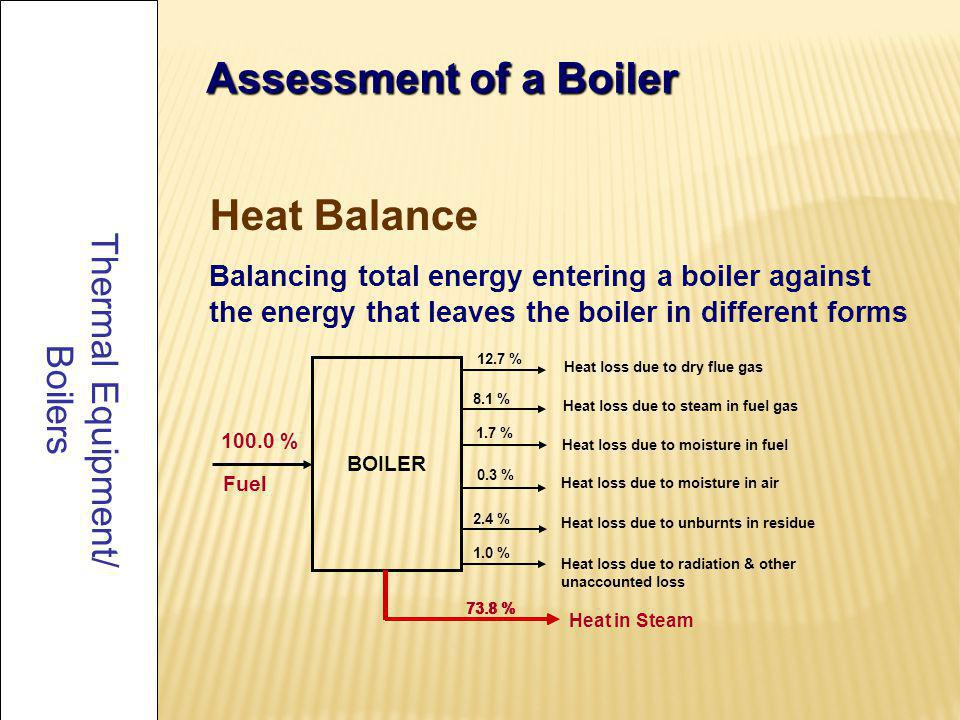 Assessment of a Boiler Heat Balance Thermal Equipment/ Boilers
