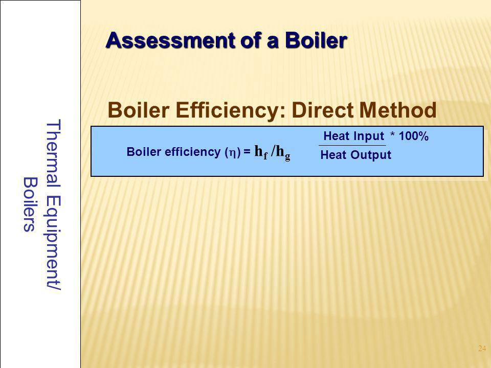 Boiler efficiency () = hf /hg