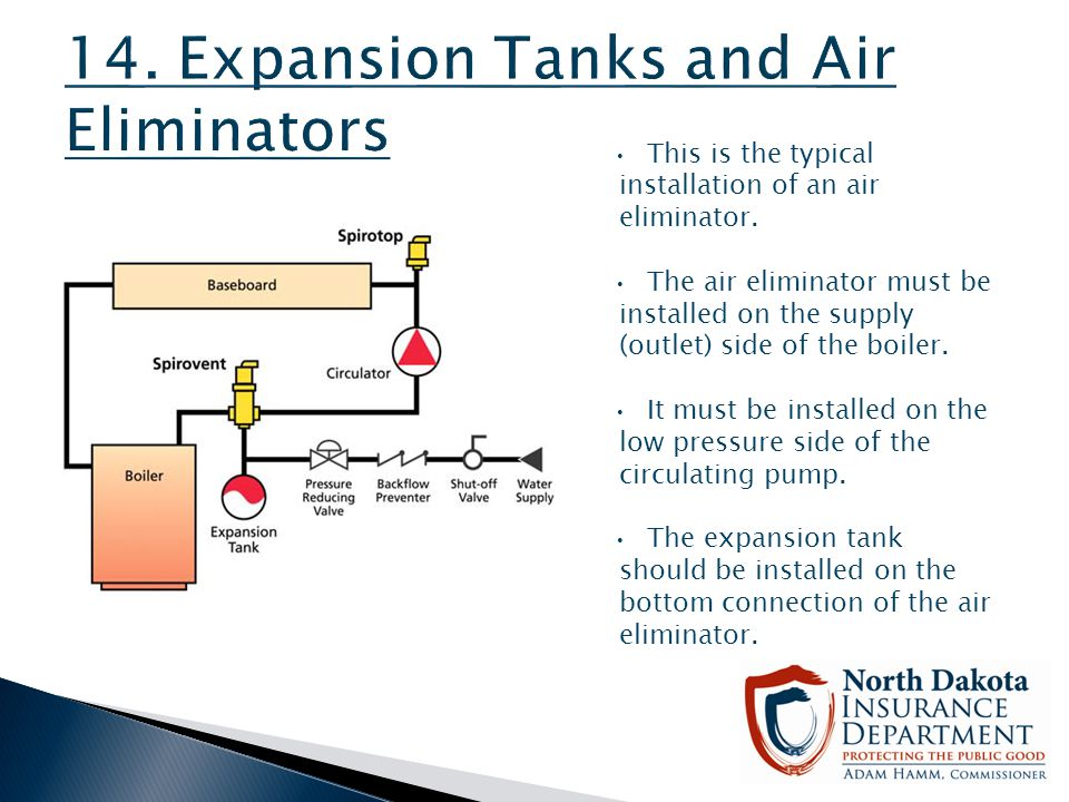 14. Expansion Tanks and Air Eliminators