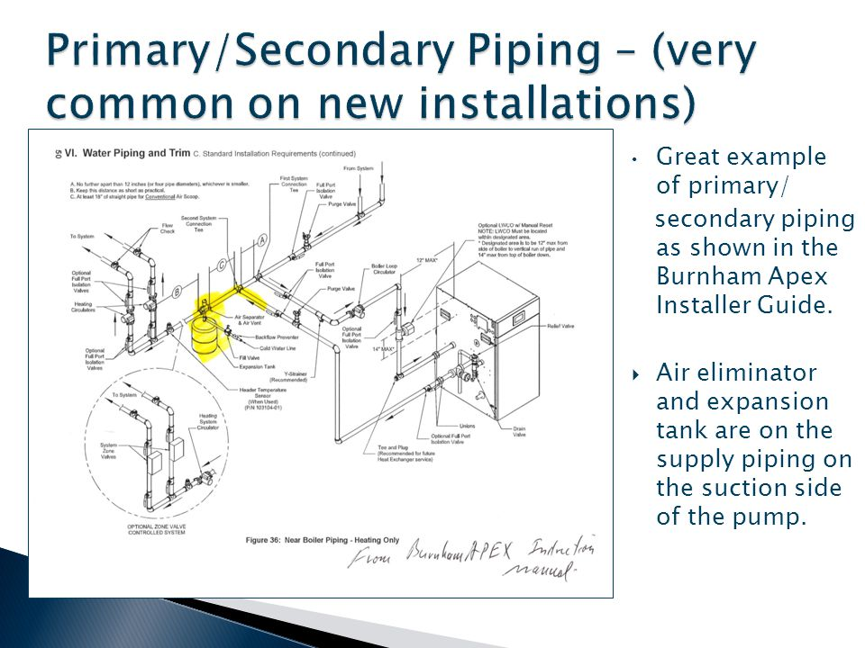 Primary/Secondary Piping – (very common on new installations)