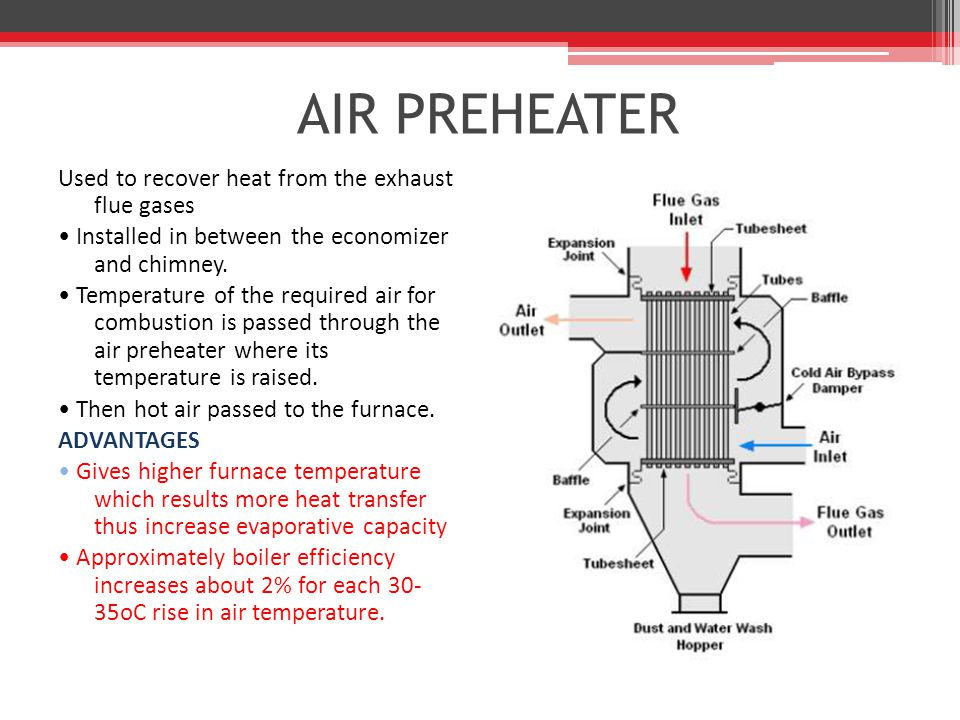 AIR PREHEATER Used to recover heat from the exhaust flue gases