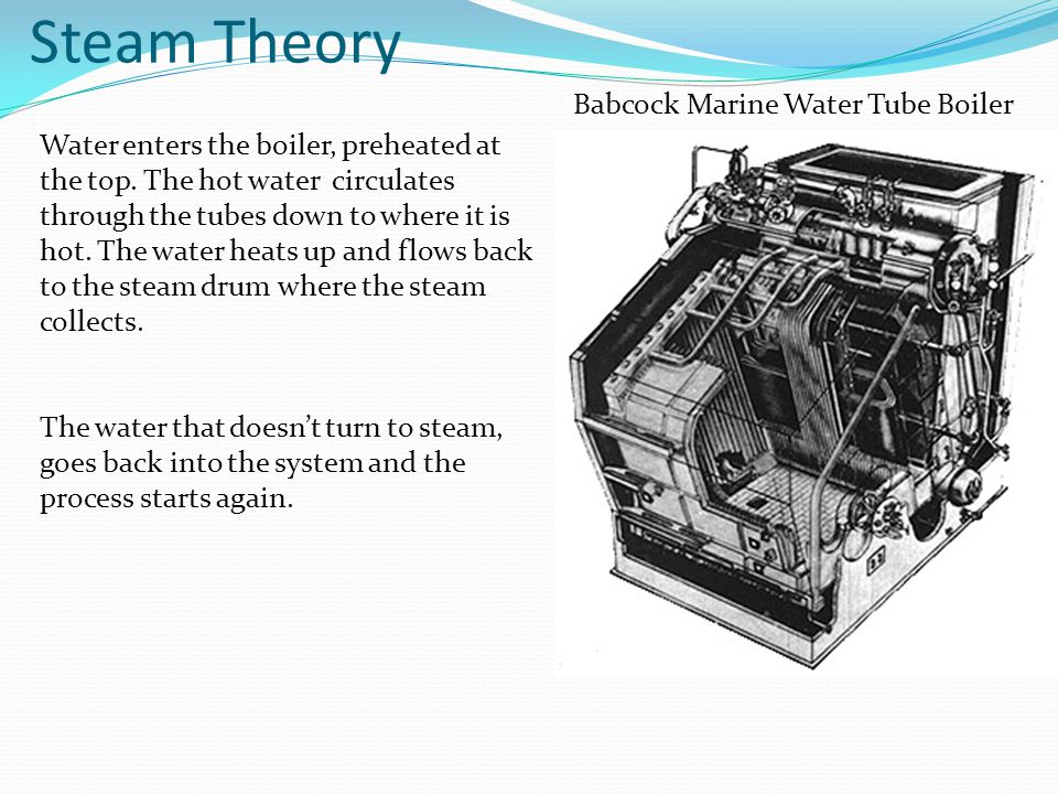 Steam Theory Babcock Marine Water Tube Boiler