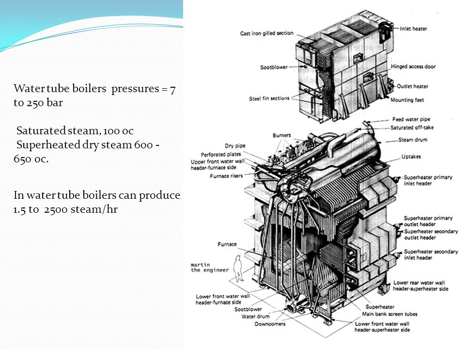 Water tube boilers pressures = 7 to 250 bar