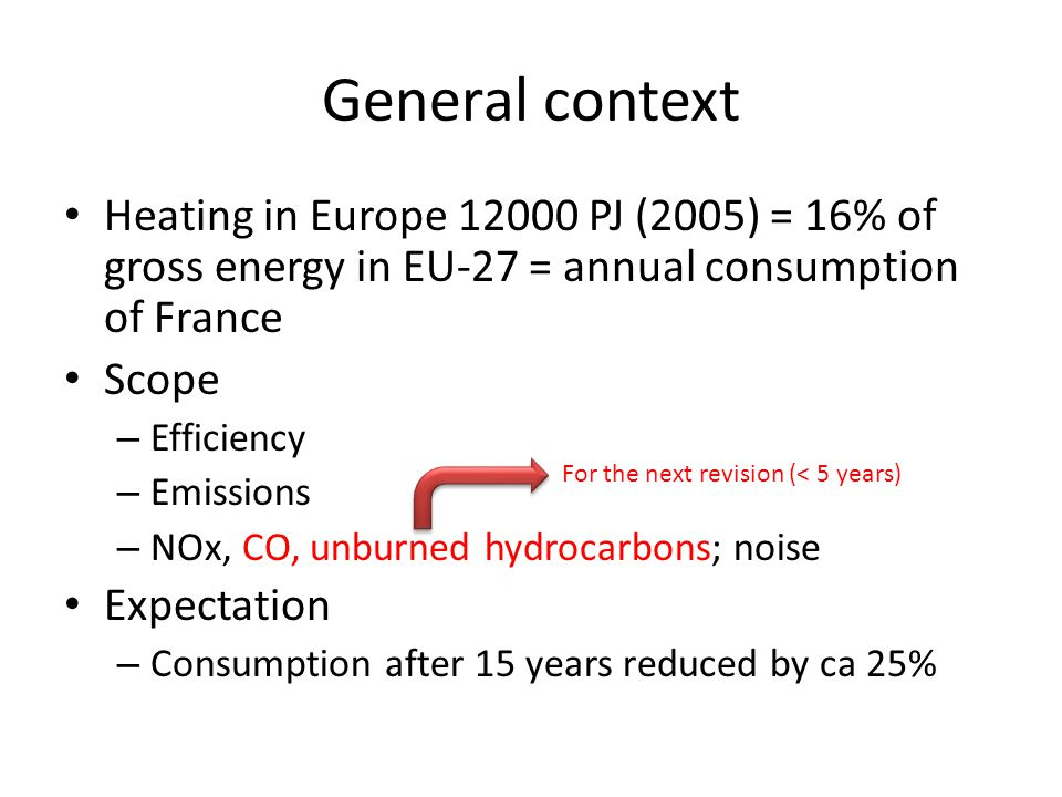 General context Heating in Europe 12000 PJ (2005) = 16% of gross energy in EU-27 = annual consumption of France.