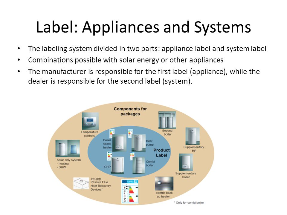 Label: Appliances and Systems
