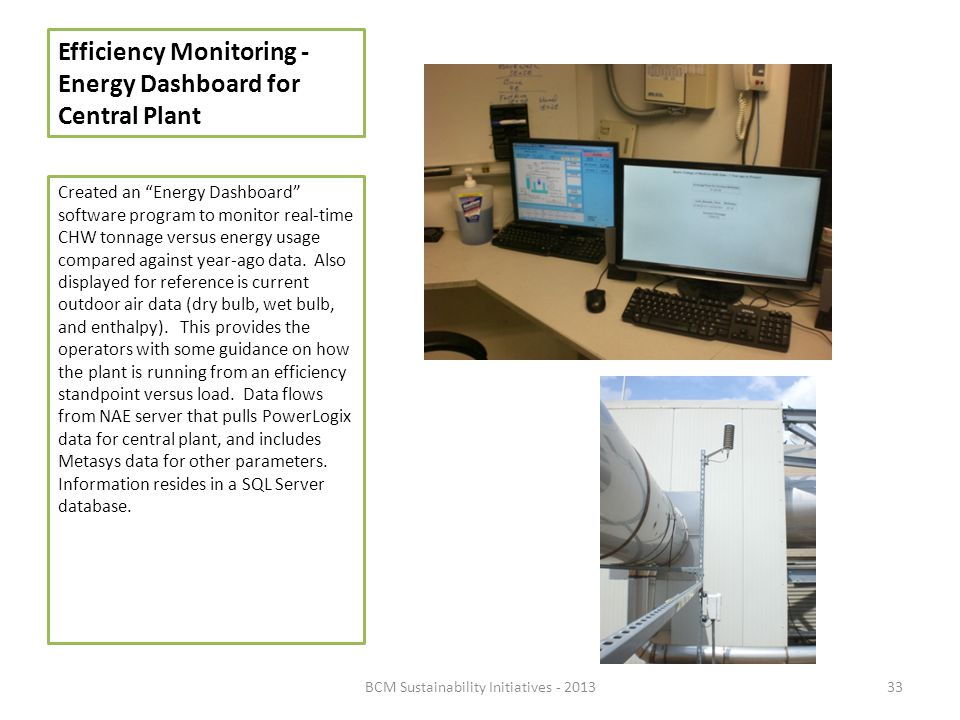 Efficiency Monitoring - Energy Dashboard for Central Plant