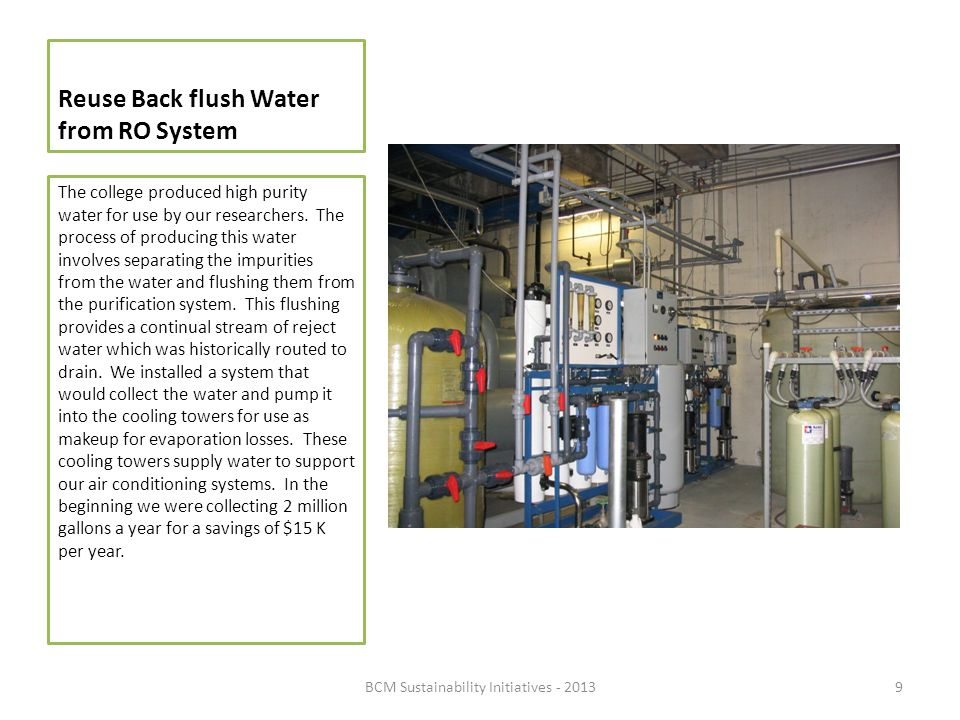 Reuse Back flush Water from RO System