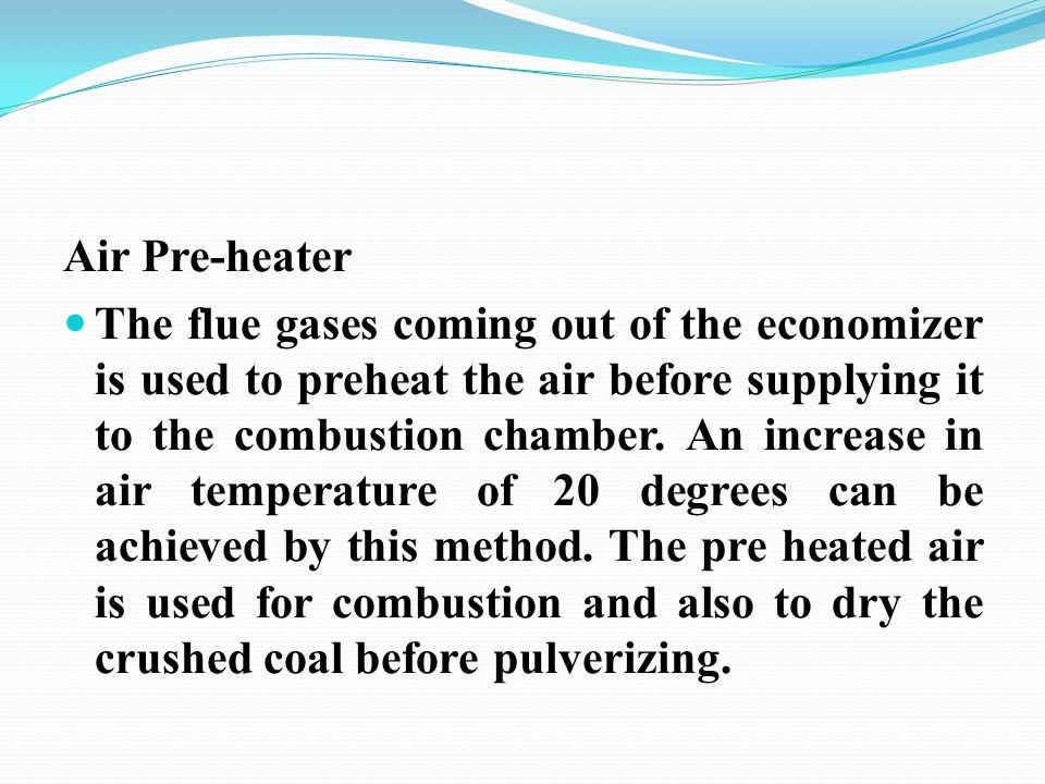 Air Pre-heater