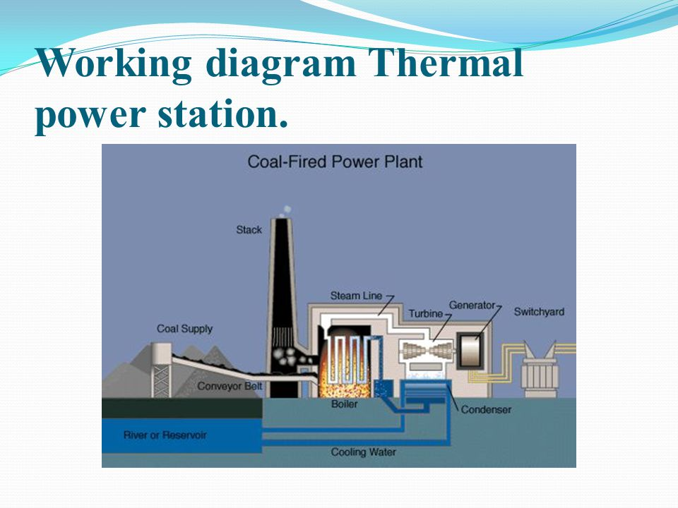 power plant diagram ppt steam power plant a presentation on rakesh kumar assistant ...