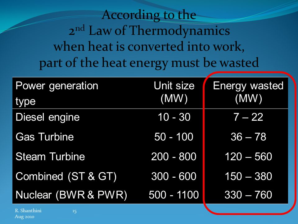 2nd Law of Thermodynamics when heat is converted into work,