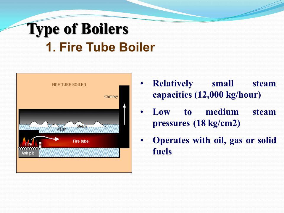 Type of Boilers 1. Fire Tube Boiler
