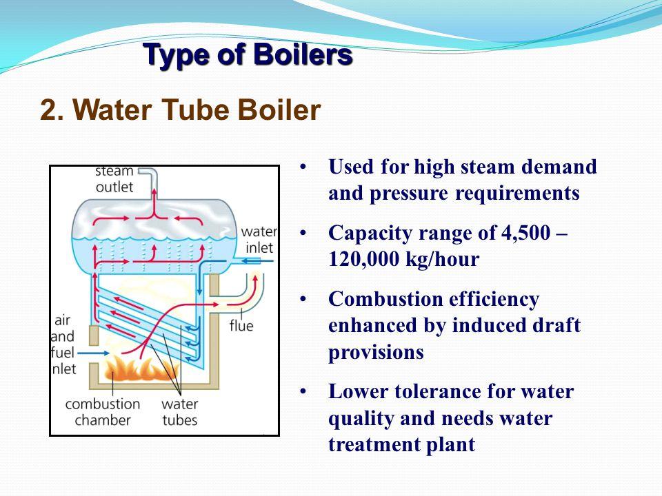 Type of Boilers 2. Water Tube Boiler