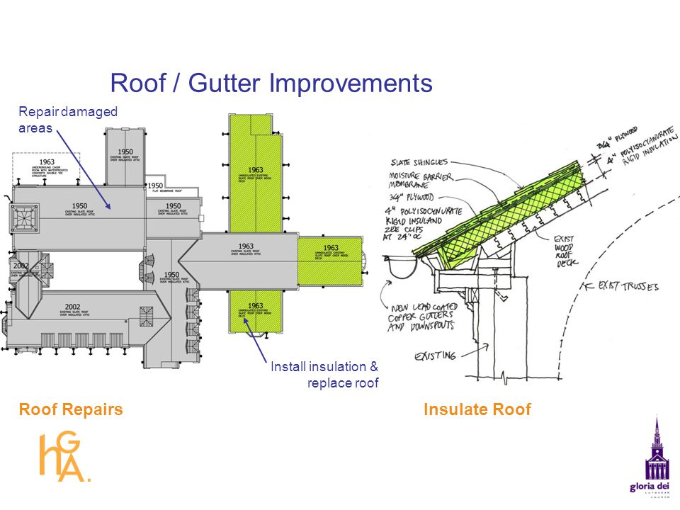 Roof / Gutter Improvements