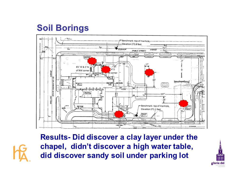 Soil Borings Results- Did discover a clay layer under the chapel, didn't discover a high water table, did discover sandy soil under parking lot.