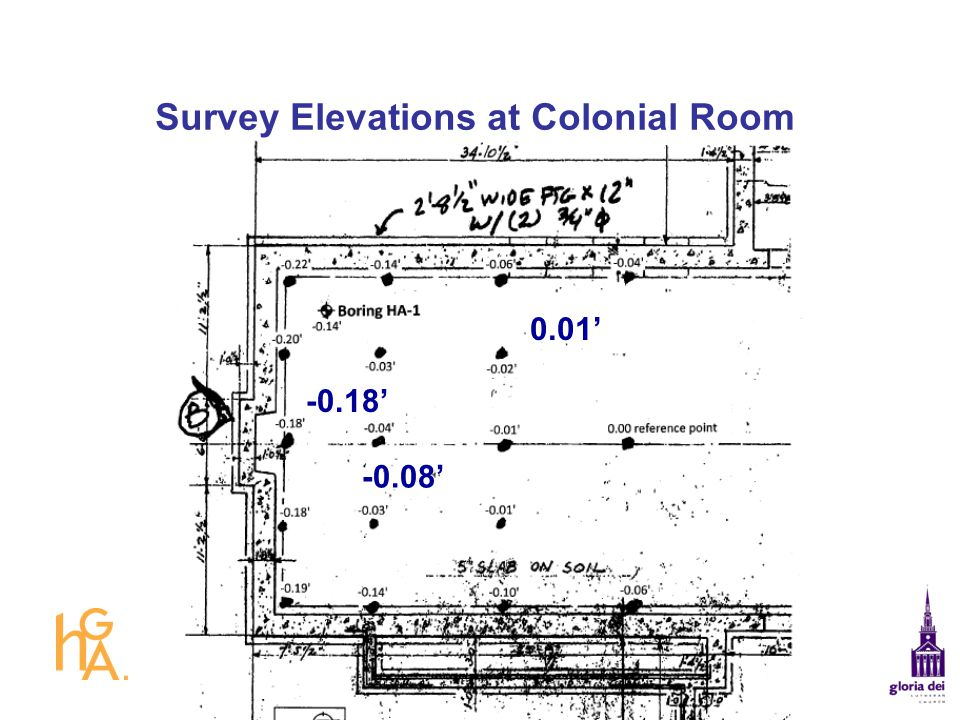 Survey Elevations at Colonial Room