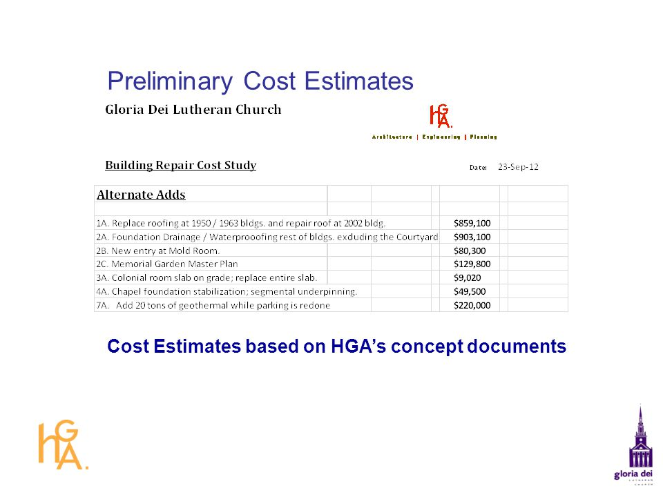 Preliminary Cost Estimates
