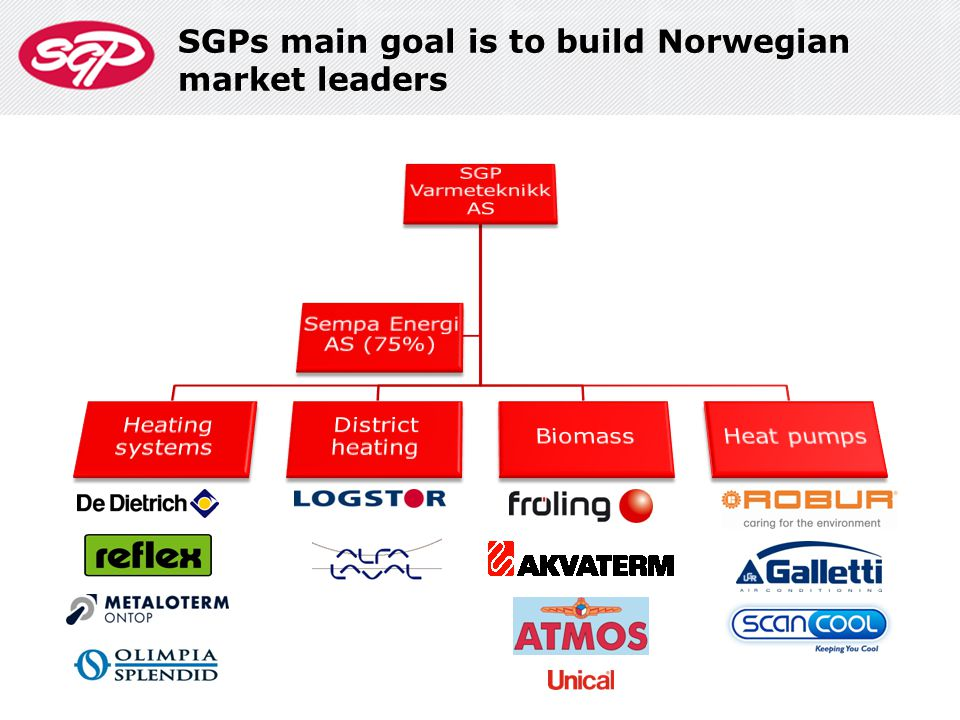 SGPs main goal is to build Norwegian market leaders