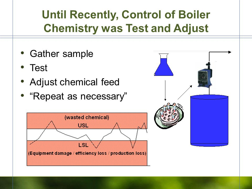 Until Recently, Control of Boiler Chemistry was Test and Adjust