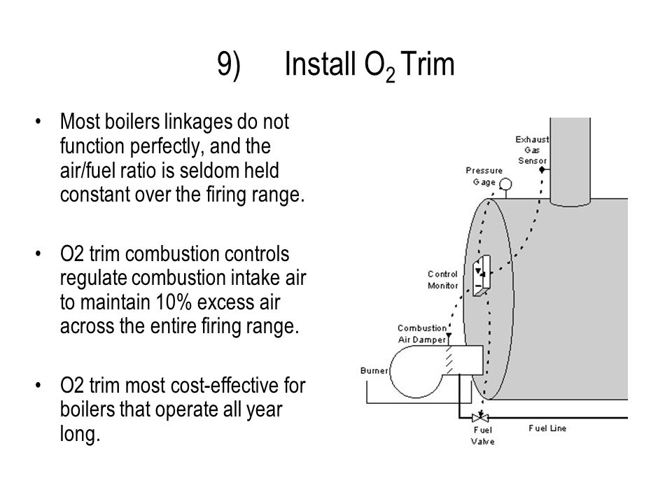9) Install O2 Trim Most boilers linkages do not function perfectly, and the air/fuel ratio is seldom held constant over the firing range.