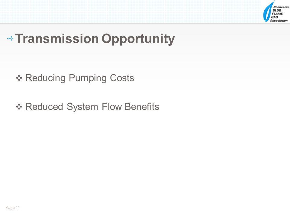 Transmission Opportunity