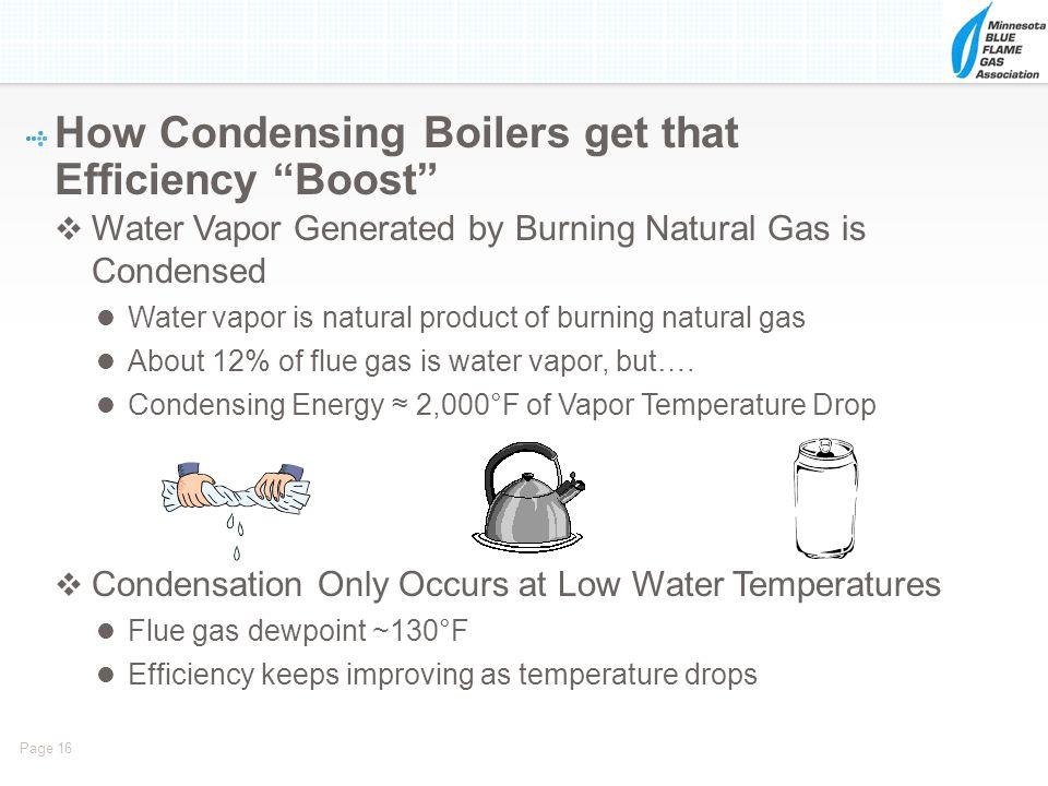 How Condensing Boilers get that Efficiency Boost