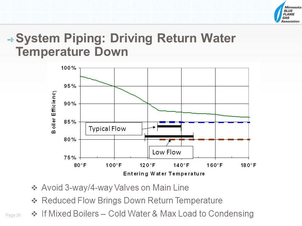 System Piping: Driving Return Water Temperature Down
