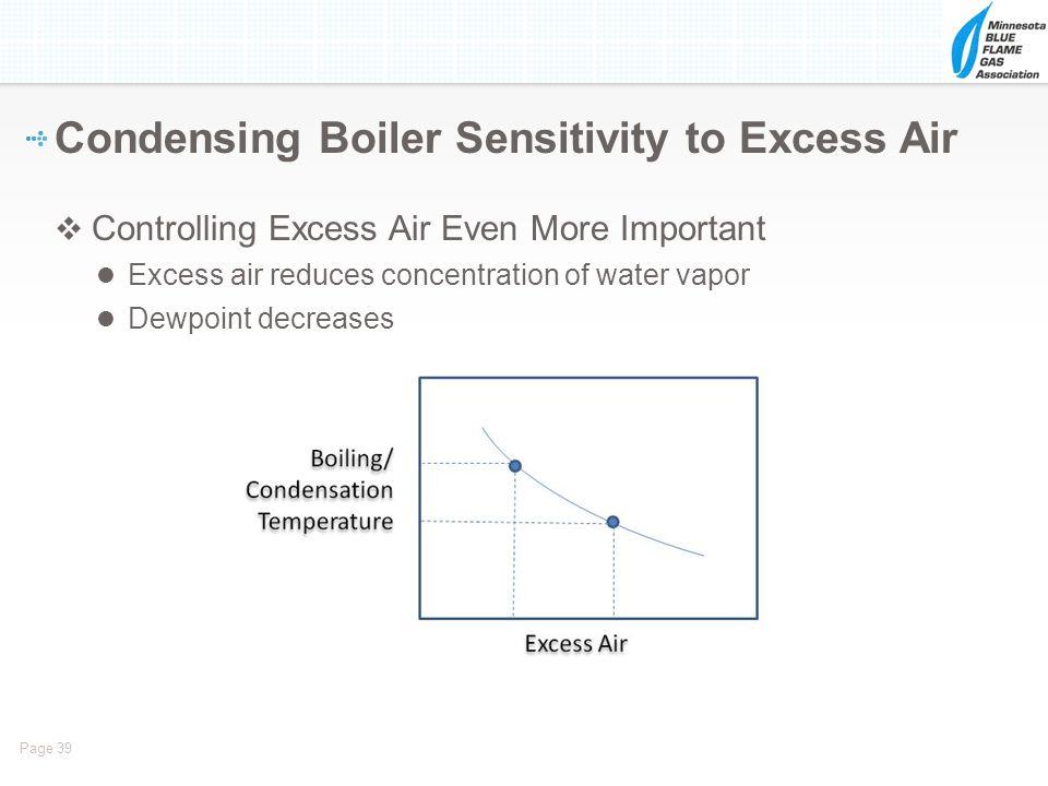 Condensing Boiler Sensitivity to Excess Air