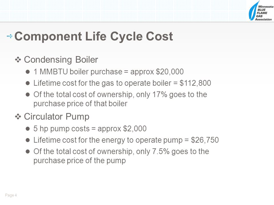 Component Life Cycle Cost