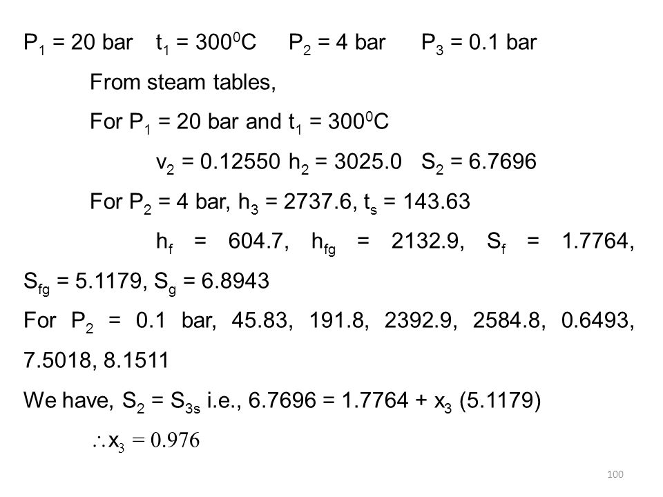 P1 = 20 bar t1 = 3000C P2 = 4 bar P3 = 0.1 bar From steam tables, For P1 = 20 bar and t1 = 3000C. v2 = 0.12550 h2 = 3025.0 S2 = 6.7696.