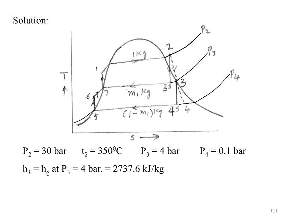 Solution: P2 = 30 bar t2 = 3500C P3 = 4 bar P4 = 0.1 bar h3 = hg at P3 = 4 bar, = 2737.6 kJ/kg