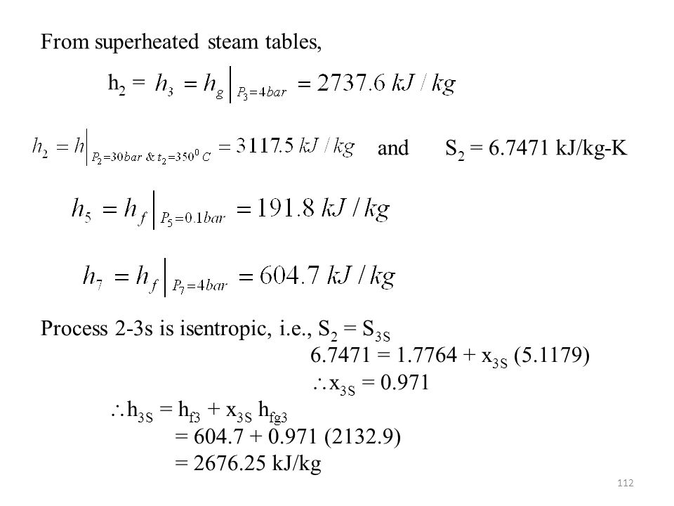 From superheated steam tables,
