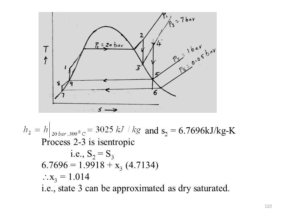 and s2 = 6.7696kJ/kg-K Process 2-3 is isentropic. i.e., S2 = S3. 6.7696 = 1.9918 + x3 (4.7134) x3 = 1.014.