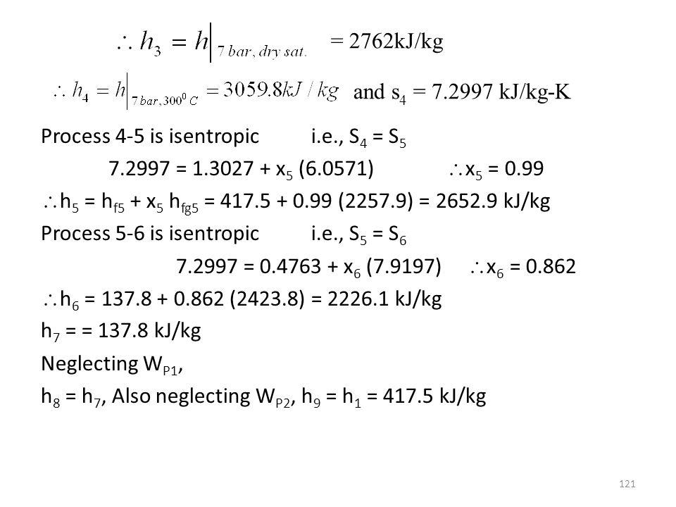 = 2762kJ/kg and s4 = 7.2997 kJ/kg-K.