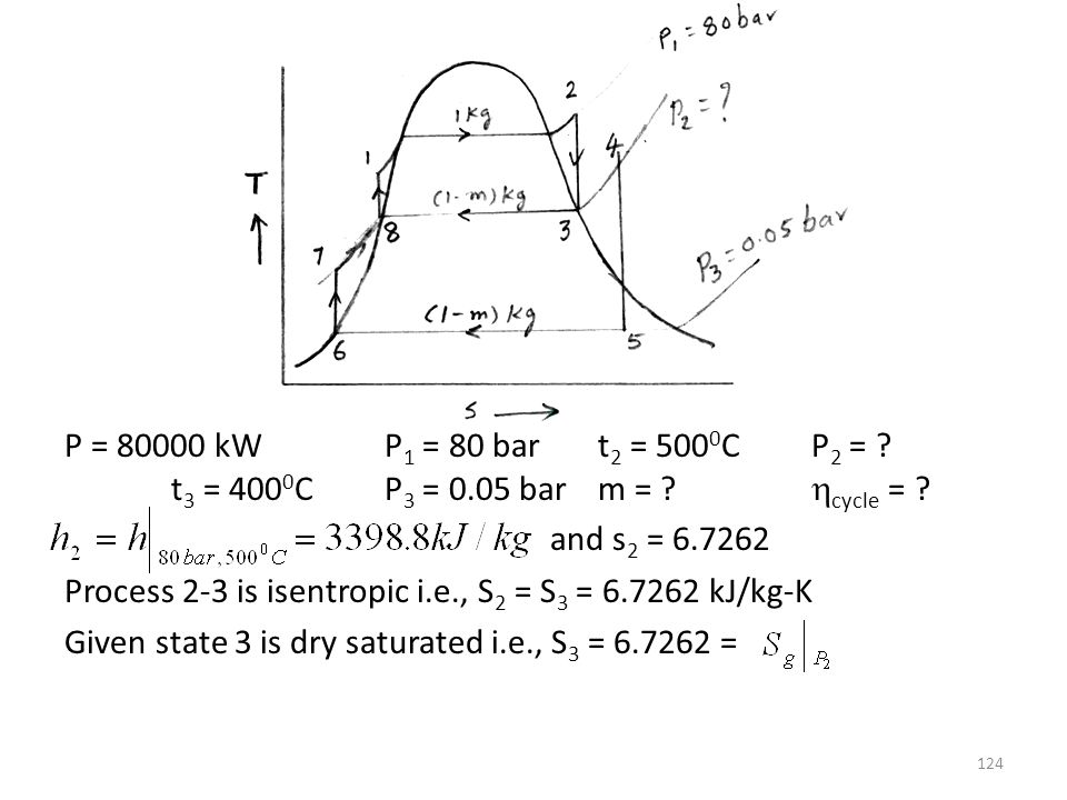 P = 80000 kW P1 = 80 bar t2 = 5000C P2 = t3 = 4000C P3 = 0.05 bar m = cycle =