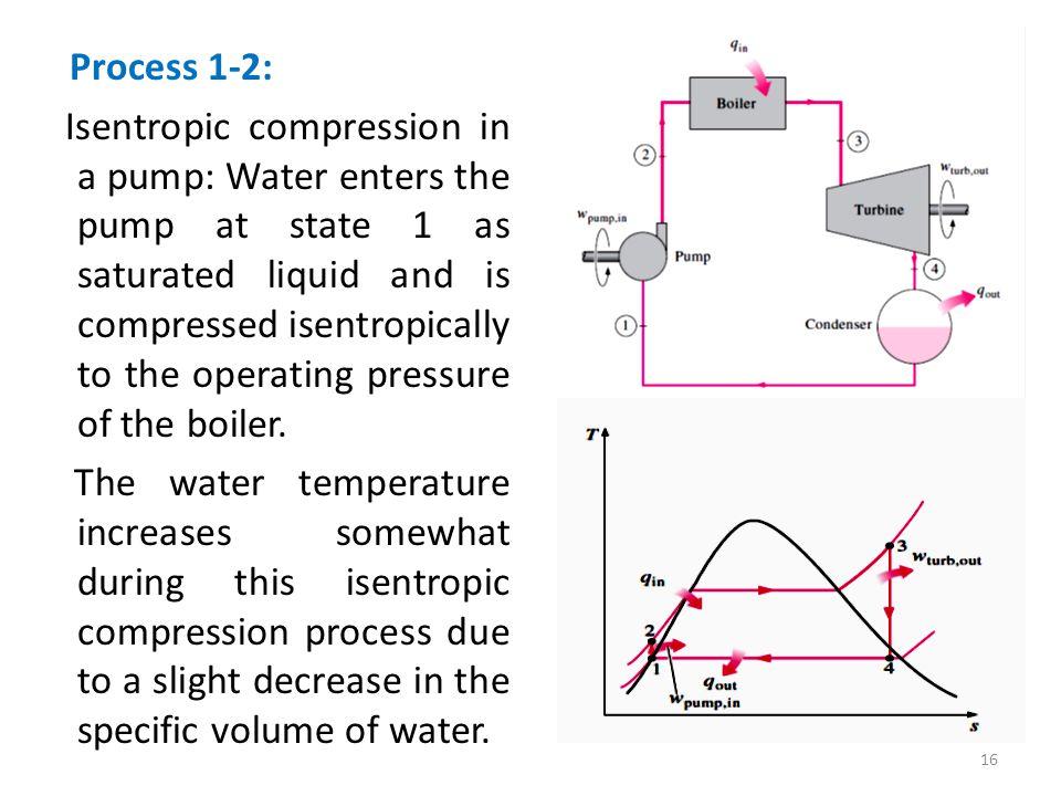 Process 1-2: