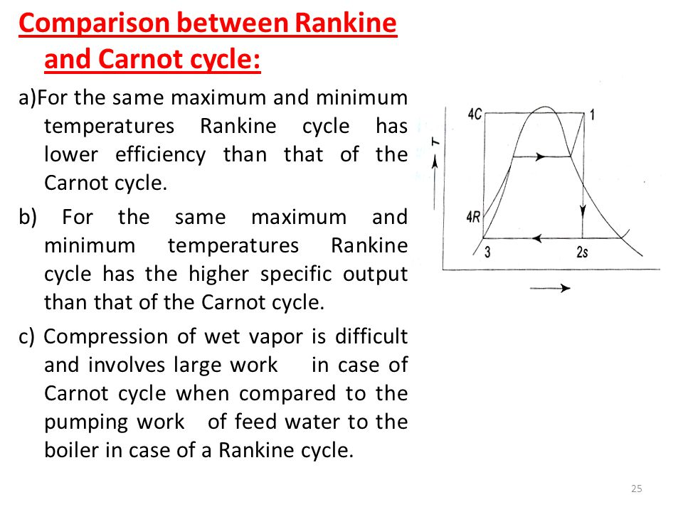 Comparison between Rankine and Carnot cycle: