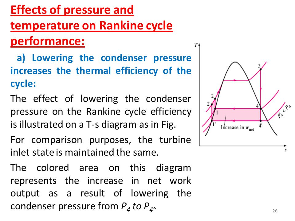 Effects of pressure and temperature on Rankine cycle performance: