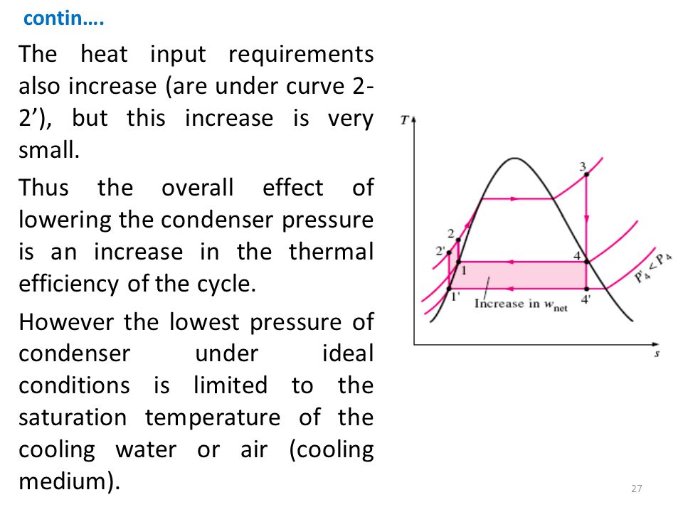 contin…. The heat input requirements also increase (are under curve 2-2'), but this increase is very small.