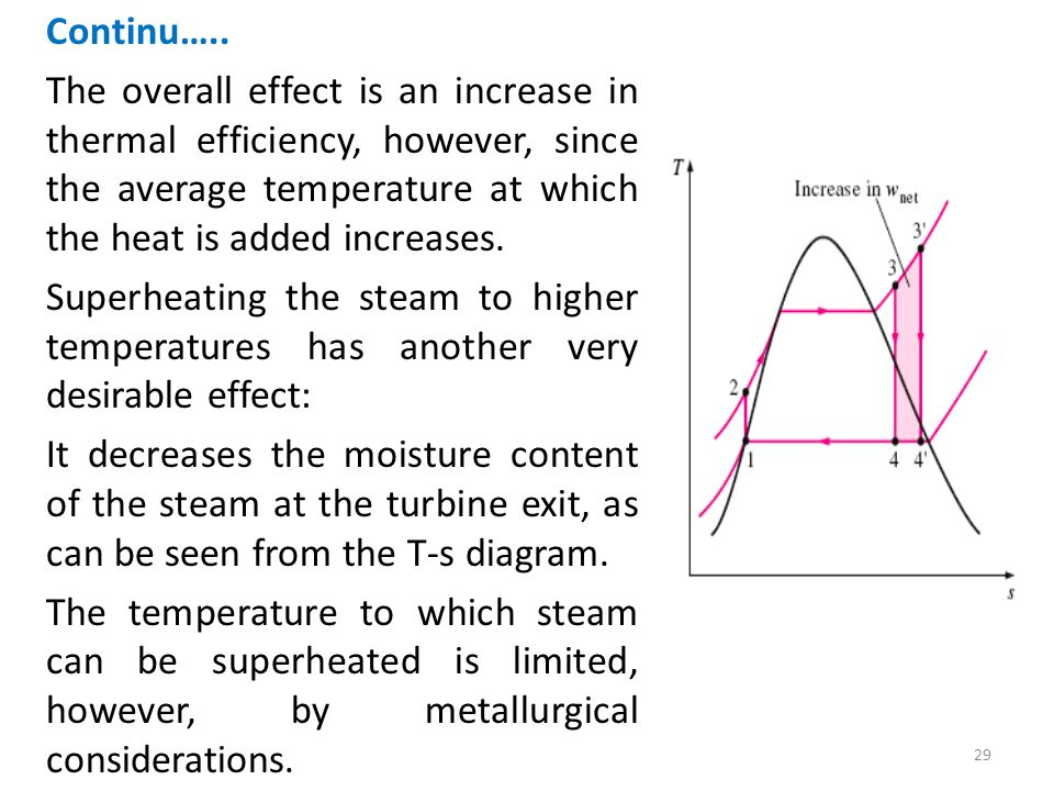Continu….. The overall effect is an increase in thermal efficiency, however, since the average temperature at which the heat is added increases.