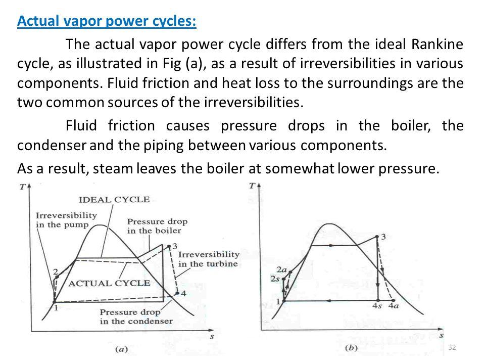 Actual vapor power cycles: