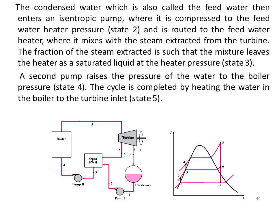 The condensed water which is also called the feed water then enters an isentropic pump, where it is compressed to the feed water heater pressure (state 2) and is routed to the feed water heater, where it mixes with the steam extracted from the turbine.
